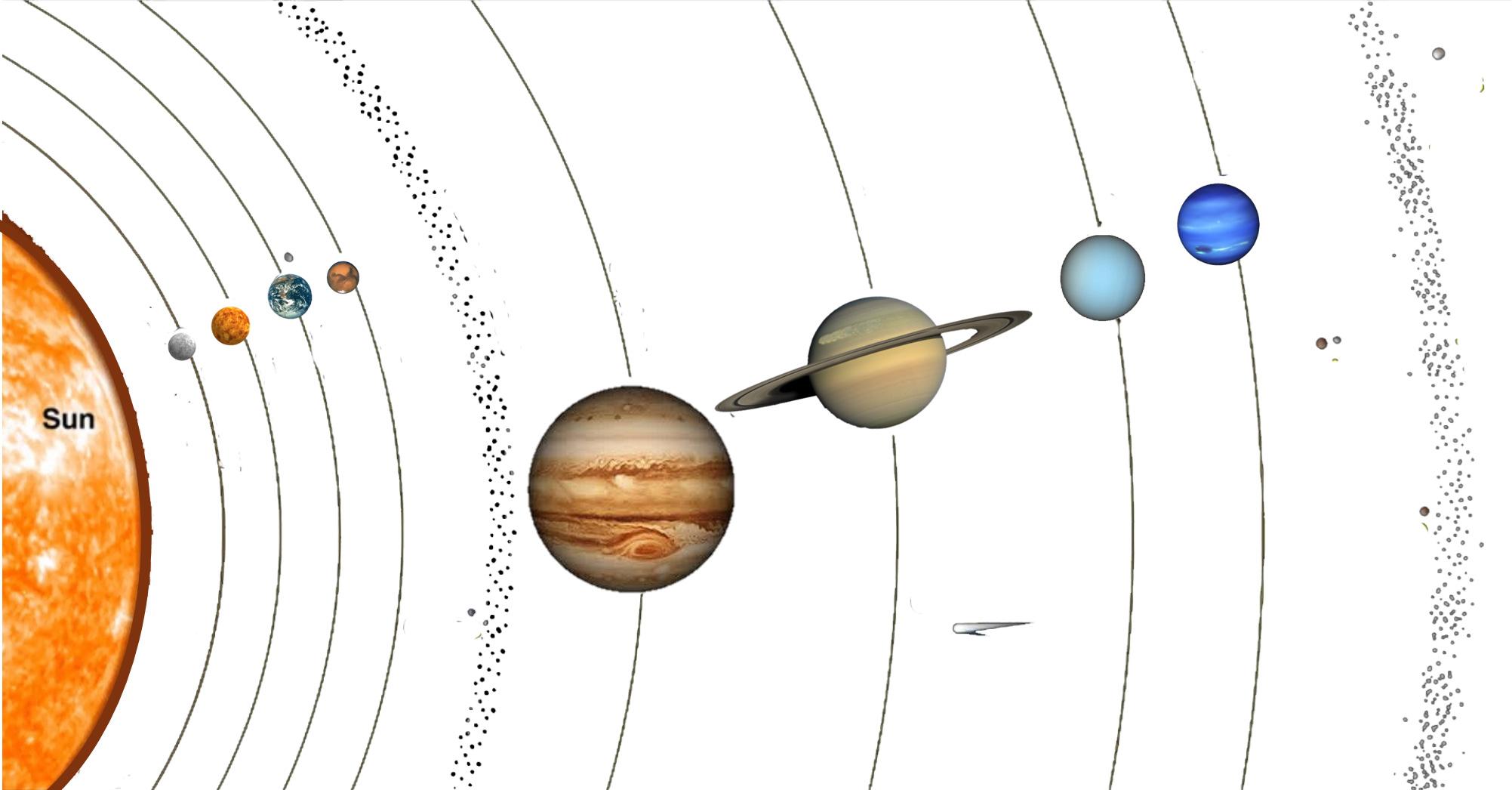 2 groupe de planete du systeme solaire